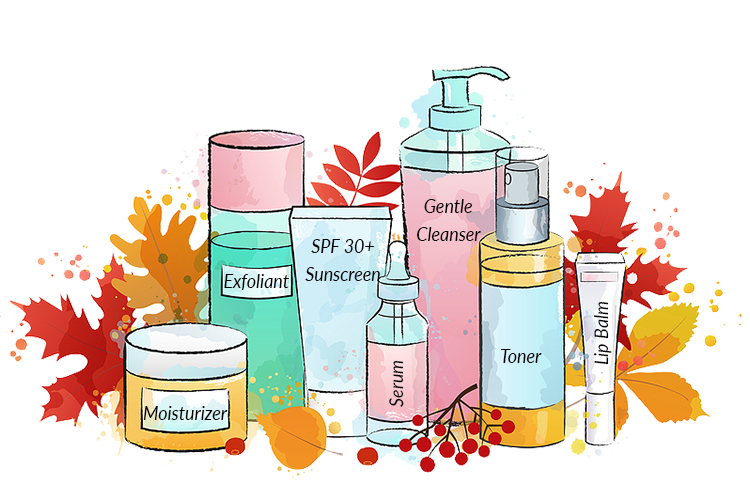 Graphic demonstrating the various skin care products